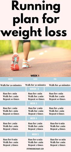 Are you overweight and want to start running? Discover Running for weight loss and get the free beginning running plan. Running plan to lose 20 pounds. Fat loss tips.