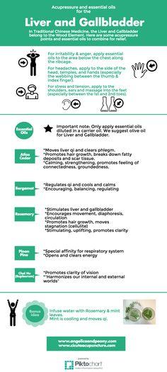 Infographic: Acupres
