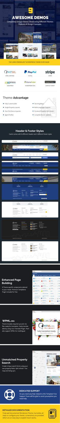 Castle - Real Estate WordPress Theme by BrighThemes | ThemeForest