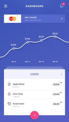 Free bank app statistic 컬러 사용감, 카드섹션이 올라오는 형태, 정보의 위계, 컨텐츠 그리드, 리스트, material design