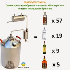 Купить самогонный аппарат: Сколько стоит купить самогонный аппарат в Украине?...