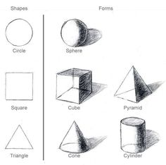 √ pencil drawing tutorials and free drawing lessons using basic geometric shapes and three Form Drawing, Basic Drawing, Drawing Skills, Drawing Techniques, Basics Of Drawing, Drawing Step, Drawing Ideas, Basic Sketching, Shadow Drawing