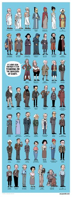 ON THE SHOULDERS OF GIANTS: The science all-stars poster (Brief description of each scientist on the website below poster)