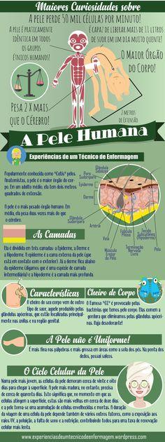 About Skin/Sobre a Pele