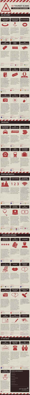 40 Tourist scams to avoid
