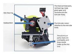 Extruder 101: A crash course on an essential component of your 3D Printer