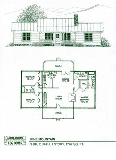 Log Home Floor Plans - Log Cabin Kits - Appalachian Log Homes. Not a little house, but I liked it :-)