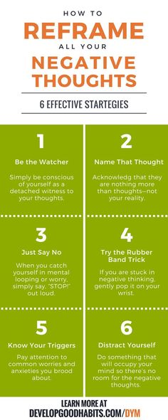 6 effective strategies for reframing your negative thoughts. Using positive thinking to overcome negative thinking and increase happiness and mental well being.