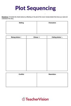 Use these middle school book report strategies and ideas in this packet to help your students get more out of their reading and write better book reports. These book report strategies can be applied to any work of fiction, and the editable worksheets focus on collecting and organizing the most important plot and character information. Reading Resources, Reading Skills, Middle School Books, Book Reports, Conflict Resolution, Learn To Read, Reading Comprehension, Phonics, Lesson Plans