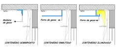 Detalhes de cortineiro