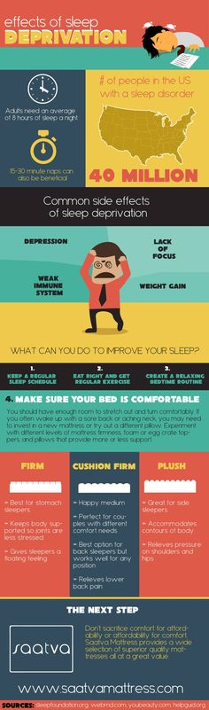 Effects of #Sleep Deprivation | #health #infographic repinned by @Piktochart