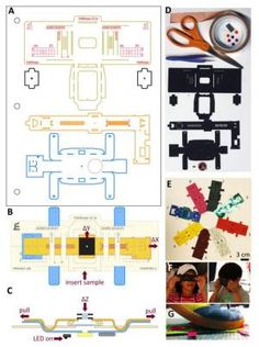 DIY microscope holds promise in battles against disease Foldscope design, components and usage. (A) CAD layout of Foldscope paper components on an A4 sheet. (B) Schematic of an assembled Foldscope illustrating panning, and (C) cross-sectional view illustrating flexure-based focusing. (D) Foldscope components and tools used in the assembly,  Read more at: http://phys.org/news/2014-03-diy-microscope-disease.html#jCp