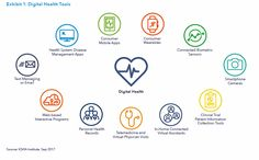 Evidence is Growing for Using Digital Health Apps Says IQVIA