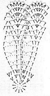 U Kathryn : Szydełkowe dzwonki/ Crochet bells