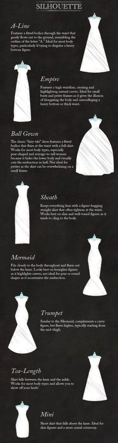 Wedding dress 101Via More