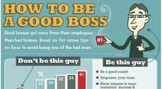 How To Be A Good Boss. Im always pushing people to follow their career dreams but when you become the boss you become a great leader to stay successful.