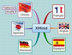 xmind gratuit - organigrame