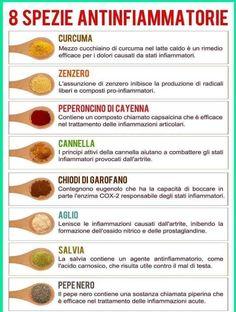 Le spezie sono davvero efficaci. Un valido aiuto gustoso e naturale :) - Ornella Corona - Google+ Wellness Fitness, Health And Wellness, Health Tips, Health Fitness, Fitness Goals, Healthy Habits, Healthy Life, In Loco, In Natura