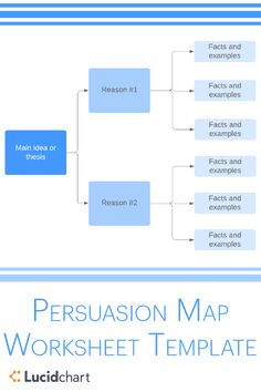 Build a strong argument with a persuasion map worksheet. Organize reasons, evidence, and facts around your central thesis in an easy-to-understand diagram. Use the worksheet to keep track of supporting evidence and their connections to your main point. Map Worksheets, Education Templates, Visual Learning, Main Idea, Thesis, Bar Chart, Organize, Track, Diagram