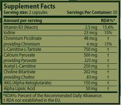 carni canno - Google-Suche Protein Snacks, Whey Protein, Protein Bars, Vitamin B3 Niacin, Chromium Picolinate, Scitec Nutrition, Women Boxing, Amino Acids, Serving Size