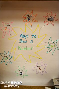 Anchor chart showing number sense