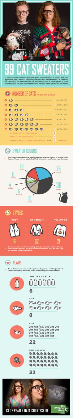 Cat Sweaters: Everything You Wanted To Know (Infographic) #cats #cat humor