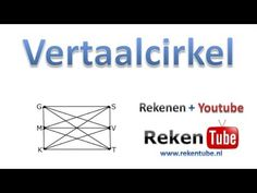 Vertaalcirkel - YouTube