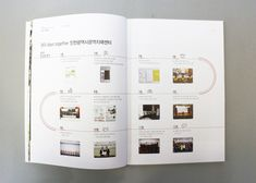 table of contents Annual Report Design, Leaflet Design, Page Layout, Magazine Design, Editorial Design, Alter, Timeline, Book Design, Road Trip