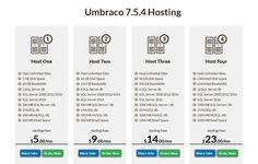 Cheap Umbraco 7.5.4 Hosting | ASP.NET Hosting Cheap | Windows Cheap ASP.NET Hosting