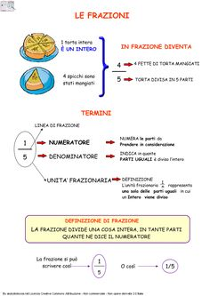 peso lordo peso netto e tara Algebra, Math Lab, Math Tutor, Primary Maths, Simple Math, Italian Language, Learning Italian, Kindergarten Math, English Grammar