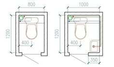 Toilet distances from wall to door Wc Bathroom, Tiny Bathrooms, Bathroom Plans, Bathroom Toilets, Bathroom Layout, Bathroom Interior, Washroom, Dimension Wc, Small Bathroom Dimensions