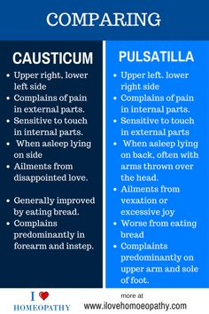 Comparing Causticum & Pulsatilla