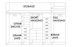 Interior Configurations