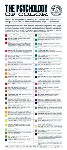 does the color of a room affect your mood? Find out with this fascinating infographic about the psychology of color.How does the color of a room affect your mood? Find out with this fascinating infographic about the psychology of color. Graphisches Design, Design Ideas, Flat Design, Brand Design, Logo Design, Design Basics, Graphic Design Projects, Design Concepts, Design Styles
