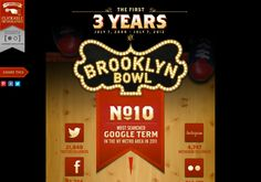Brooklyn Bowl: The First Three Years - Awesome Interactive Infographic!