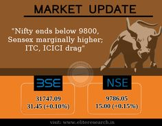 The 30-share BSE Sensex was up 31.45 points at 31,747.09 and the 50-share NSE Nifty rose 15 points to 9,786.05.