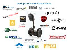Startups In Personal Transportation
