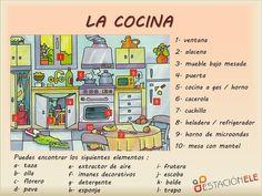 La cocina Spanish Grammar, Spanish Vocabulary, Teaching Spanish, Spanish Language, Spanish Basics, Spanish 1, Spanish Lessons, French Classroom, Spanish Classroom