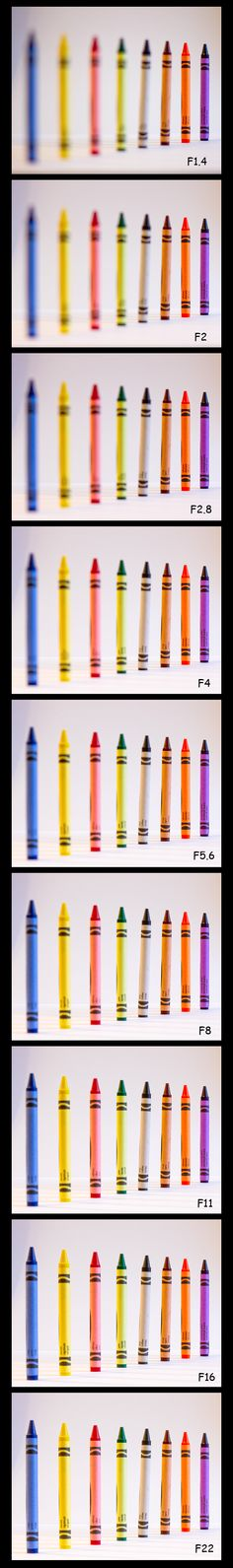I know how aperture works but it's nice to have a visual for the different ranges.
