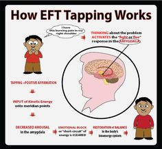 EFT Tapping Solution for Arthritis Stops Your Body From Creating Painful Inflammatory Arthritic Responses to Stress or High Acidity in the Body. Removes Source.