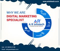 Why We are Digital Marketing Specialist 😎😎 ✔️ Guaranteed Results ✔️ Deep Analysis ✔️ Experienced Team ✔️ Free Consultation 😌 Hire Us Today👍 📞Call On: Digital Marketing Services, Seo Services, Online Marketing, Best Web Development Company, Best Seo Company, Successful Online Businesses, Jaipur, Web Design, Deep