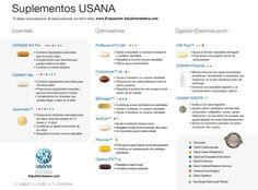 Guia de Suplementos USANA Mexico 2013  Suplementos alimenticios que transforman tu calidad de vida...