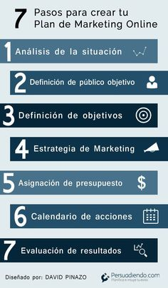 7 pasos para crear un Plan de Marketing online #infografia #infographic #marketing