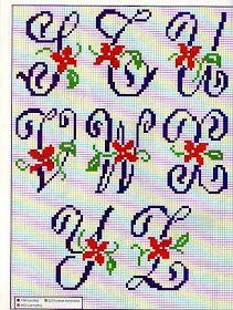 Cross Stitch Alphabets free patterns