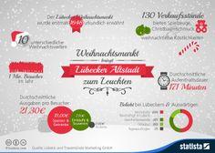 WeihnachtenInfografik - Weihnachtsmarkt bring Lübecker Altstadt zum Leuchten