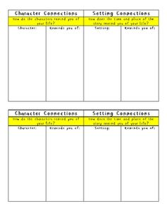 This is a set of worksheets that can be used within a student interactive journal. Most pages are half sheets so that they can easily be placed int...
