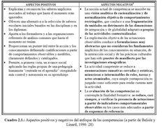 EDUCACIÓN TÉCNICA ARGENTINA: Competencias profesionales - Antonio Navio Gomez ....