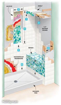 Tile a shower Build a high-end shower enclosure with this DIY tile shower project. Bathroom Renos, Small Bathroom, Remodled Bathrooms, Bathroom Wall, Bathroom Ideas, Bamboo Bathroom, Restroom Ideas, Beige Bathroom, Master Shower
