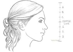 Anatomy Drawing Female How to draw a female face (side view) - Learn how to draw a face with correct proportions in 8 simple steps. You can easily draw faces without using a reference photo if you just remember a few key Face Side View Drawing, Face Profile Drawing, Side View Of Face, Face Outline, Outline Drawings, Person Drawing, Drawing People, Woman Drawing, Drawing Skills