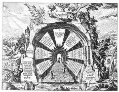 Ptak Science Books: The Beautiful Inscrutable: Khunrath's Fabulous Alchemical Exploratorium, ca. 1600